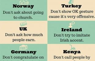 Fonte: globelink.co.uk